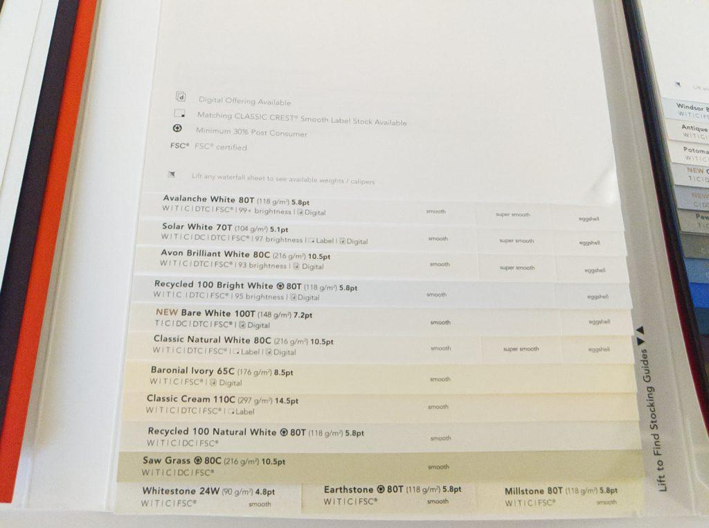 paper brightness guide